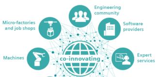 Siemens plm piattaforma stampa 3d e manifattura additiva